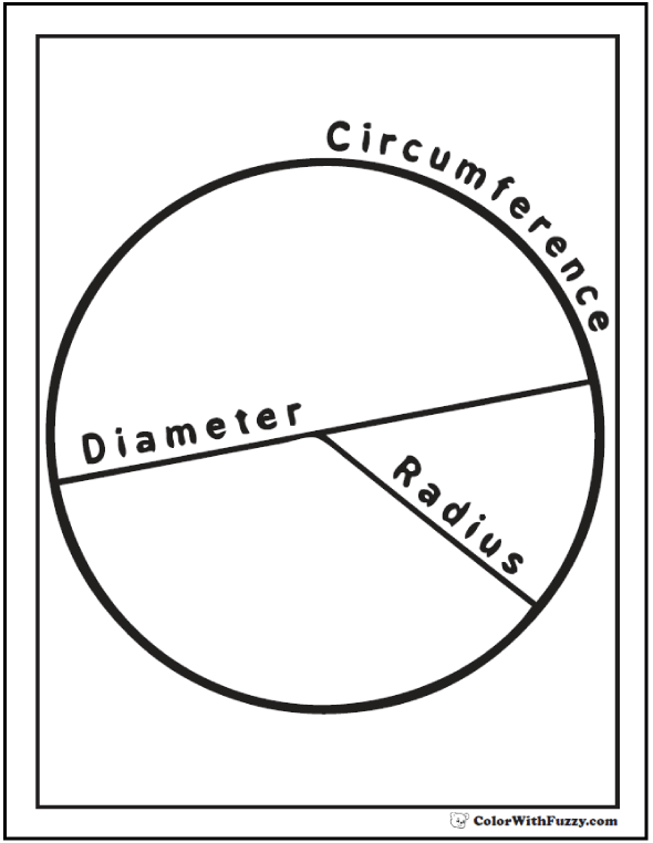 Circumference, Diameter, Radius Coloring Worksheet
