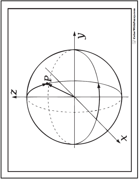 Point And XYX Planes In A Sphere